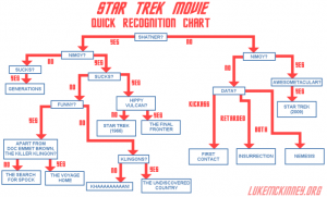 startrekmovierecognitionguidesmalle
