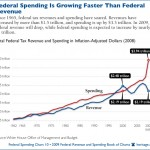 federal-spending_10-580