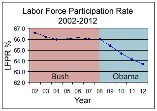 labor-participation-rate