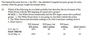 irs poll 1