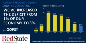 fixed deficit